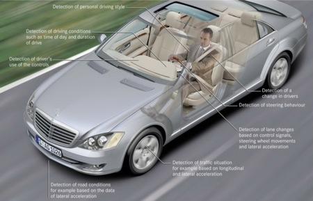 Detección de fatiga en Mercedes-Benz