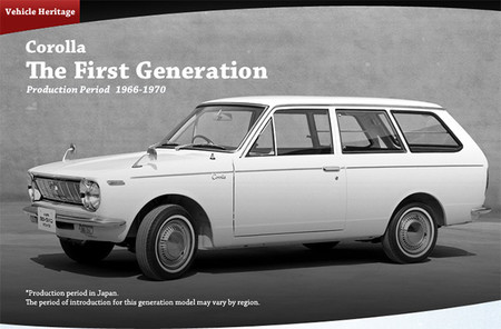 Los mejores Toyota de todos los tiempos (II): Toyota Corolla