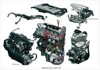 Así funcionan los motores TSI