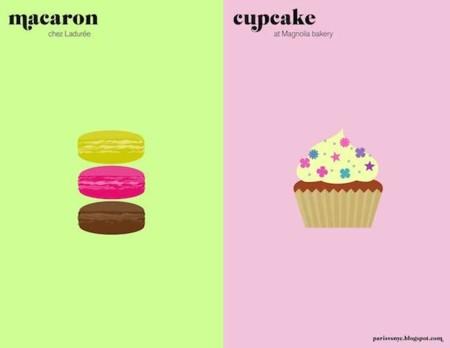 dulces diferencia