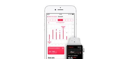 Seis consejos para mejorar las mediciones de frecuencia cardíaca en el Apple Watch
