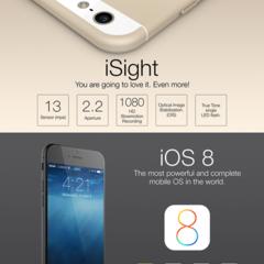 Foto 4 de 6 de la galería grafismo-iphone-6 en Applesfera