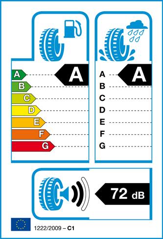 Ec Tyre Label