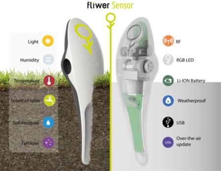 Fliwer