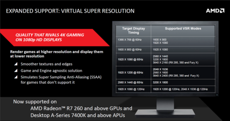 Amd Catalyst 15 7 Vsr Driver