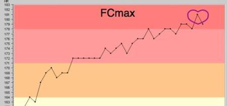 Otra forma de calcular tu frecuencia cardíaca máxima