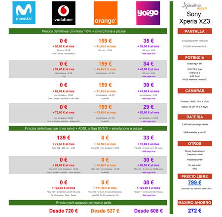 Precios Navidad Sony Xperia Xz3 Con Movistar Vodafone Orange Y Yoigo