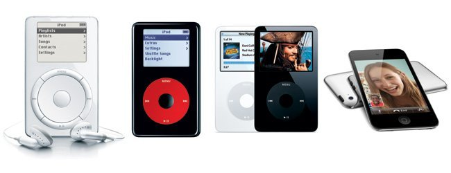 Apple iPod historia history