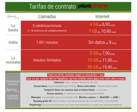 Nuevas Tarifas Moviles De Contrato Pepephone En Marzo De 2021