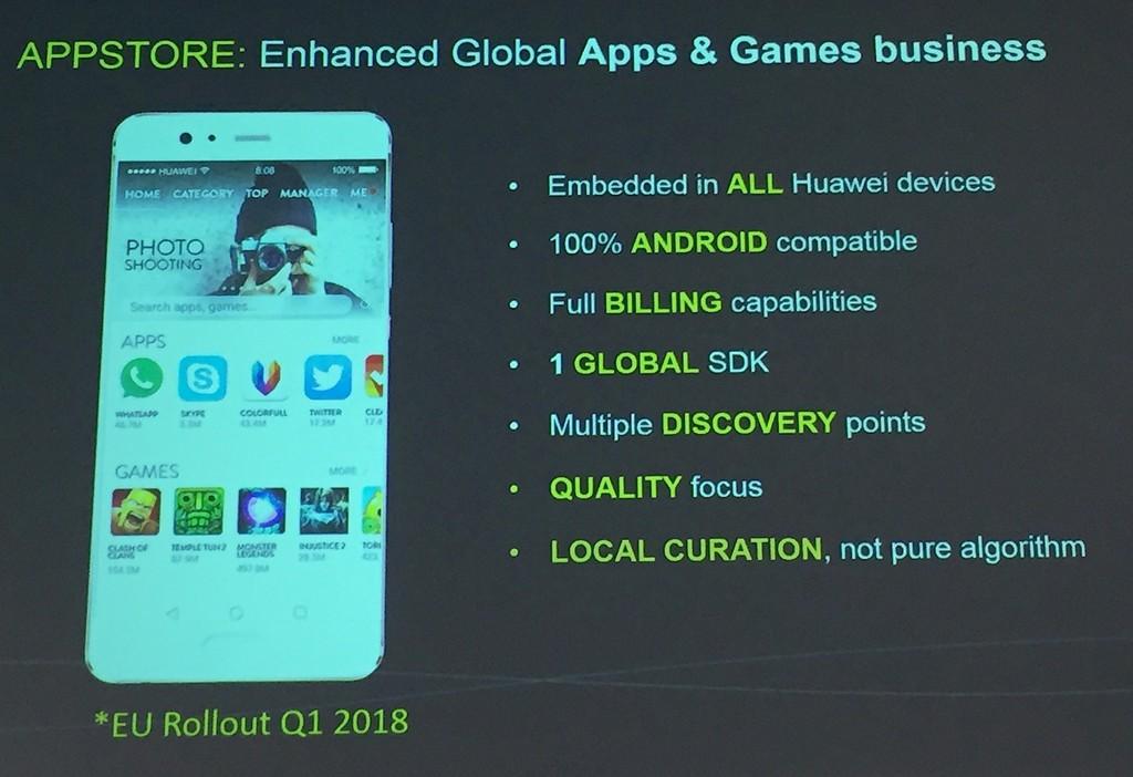 Huawei Tienda Apps