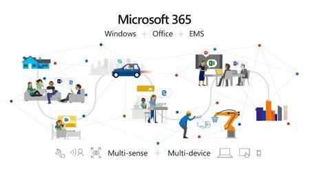 Microsoft 365 Imge