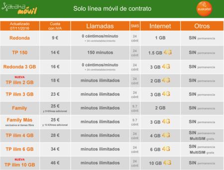 Euskatel tarifas solo móvil