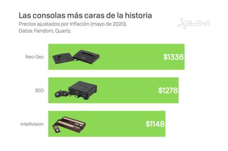 Consolas 2020 001