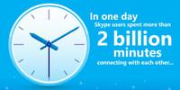 Las comunicaciones a través de Skype ya suman más de dos mil millones de minutos al día