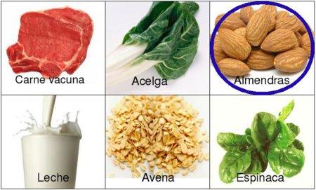 Solución a la adivinanza: el alimento con más magnesio son las almendras