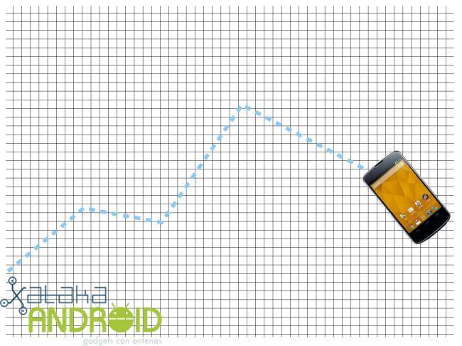 Nexus Graph