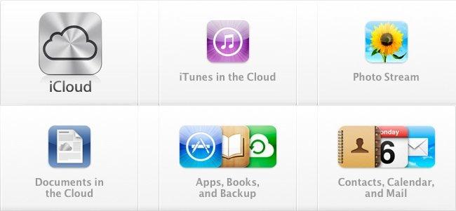 Apple iCloud sincronización en la nube