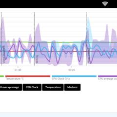 Foto 3 de 20 de la galería wiko-ridge-4g-benchmarks-1 en Xataka Android