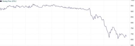 MtGox restringe la retirada de dinero y hace caer el precio del Bitcoin