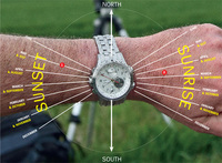 Truco Express: Cómo usar un reloj para saber por dónde amanece o atardece