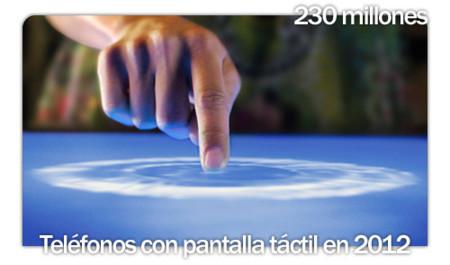 230 millones de móviles con pantallas táctiles en 2012