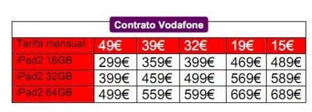 precios-ipad-2-vodafone.jpg