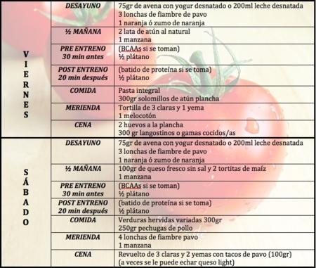 Dieta mercadona definicion