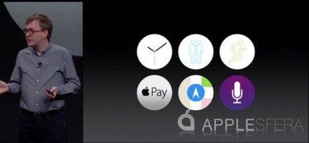watchOS 2: Apple abre las compuertas del Apple Watch