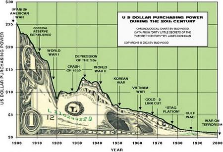 """El dólar deja de ser """"lo más parecido al oro"""""""