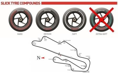 MotoGP Italia 2015: análisis del circuito y neumáticos Bridgestone disponibles
