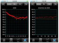 Probamos Weight Control, para ver la evolución del peso en el iPhone o iPod Touch