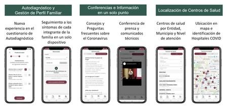 App Mexico Covid Oficial