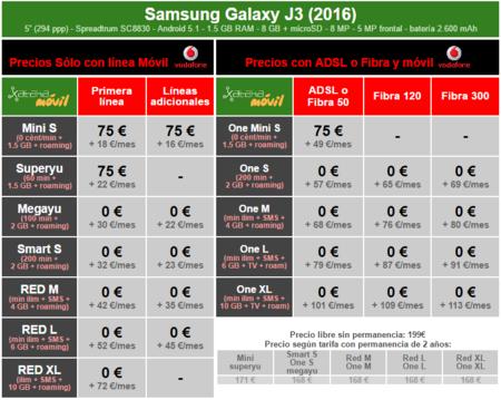 Precios Samsung Galaxy J3 2016 Con Tarifas Vodafone