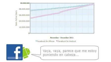 Facebook para Android adelanta a la versión para iPhone