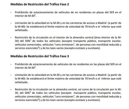 Medidas Contaminacion Madrid