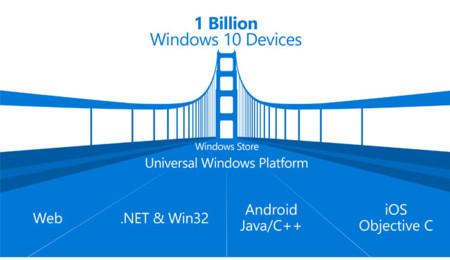 Microsoft publica Windows Bridge, la herramienta open source para pasar apps de iOS a Windows 10