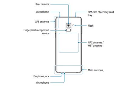Samsung Galaxy A8 trasera
