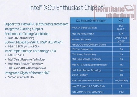 intel_9-series_x99