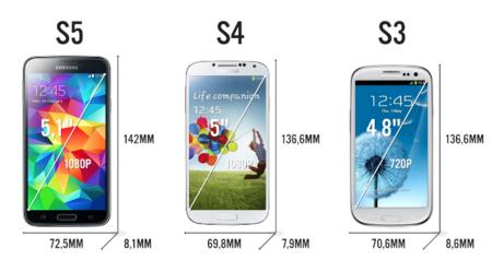 Samsung Galaxy S evolución diseño
