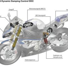 Foto 33 de 155 de la galería bmw-hp4-nueva-mega-galeria-y-video-en-accion-en-jerez en Motorpasion Moto