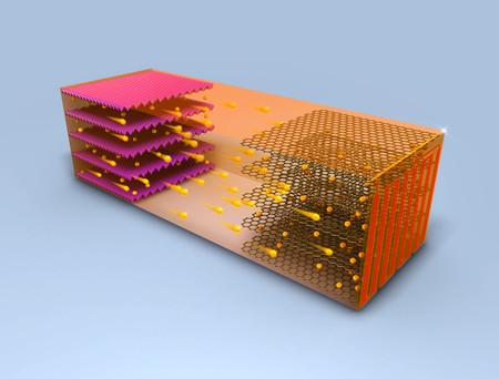 """400 km en 10 minutos: nuevos diseños de baterías de litio juegan con la temperatura para hacer la """"carga rápida"""" algo generalizado"""