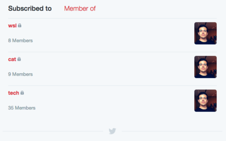 Twitter Listas