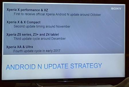 Smartphones Xperia Actualizacion Android Nougat
