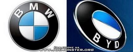 Logo chino BMW