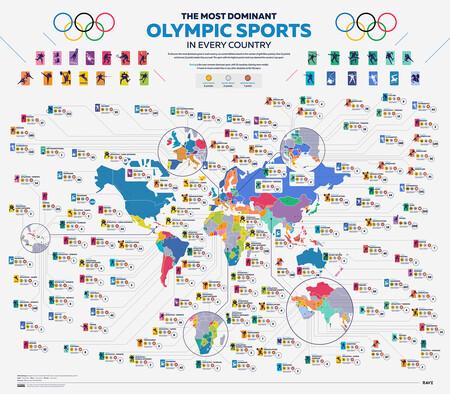 El Deporte Mas Dominante