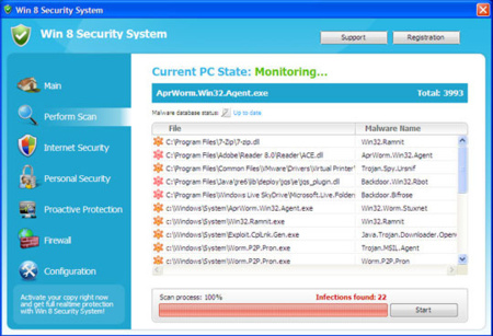 Falso antivirus para Windows 8