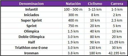 dieta+triatlon+larga+distancia