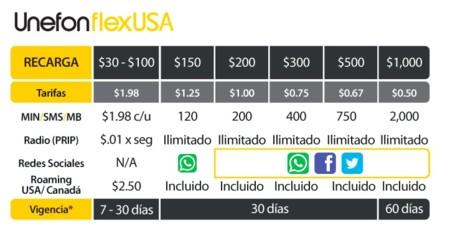 Unefon Flex Usa