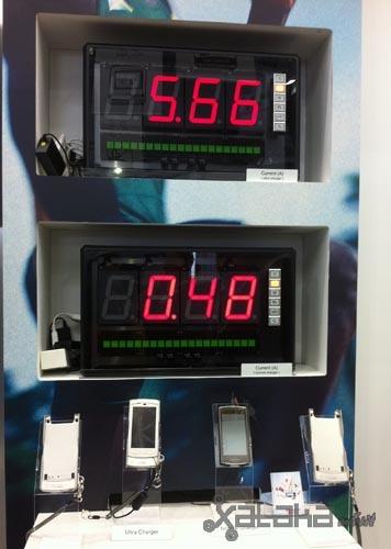 Una batería que se carga en diez minutos entre los prototipos de Docomo