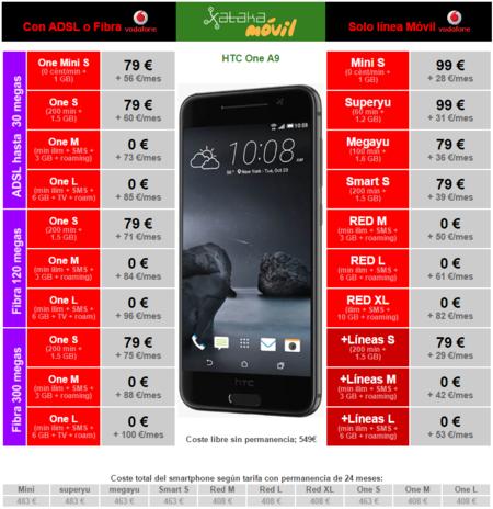 Precios Htc One A9 Vodafone
